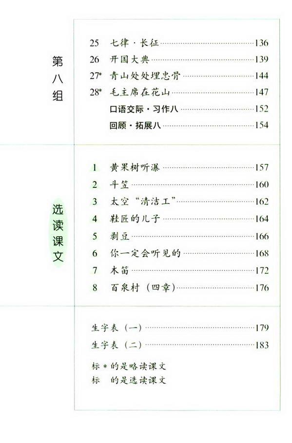 封面/目录(5页)