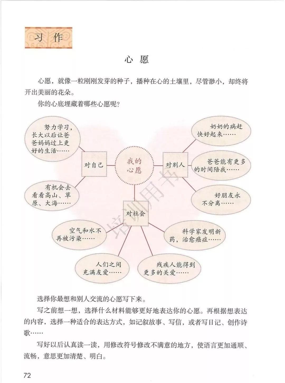 习作:心愿(第77页)